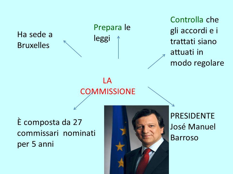 Controlla che gli accordi e i trattati siano attuati in modo regolare Ha sede a Bruxelles LA COMMISSIONE Prepara le leggi È composta da 27 commissari