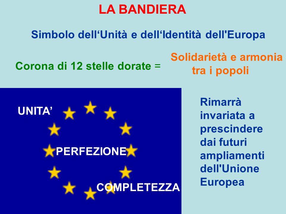 LA BANDIERA Corona di 12 stelle dorate = Solidarietà e armonia tra i popoli UNITA COMPLETEZZA PERFEZIONE Simbolo dellUnità e dellIdentità dell'Europa