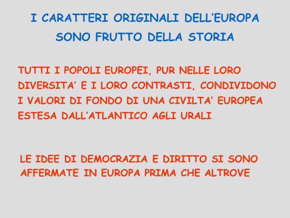 I CARATTERI ORIGINALI DELLEUROPA SONO FRUTTO DELLA STORIA TUTTI I POPOLI EUROPEI, PUR NELLE LORO DIVERSITA E I LORO CONTRASTI, CONDIVIDONO I VALORI DI