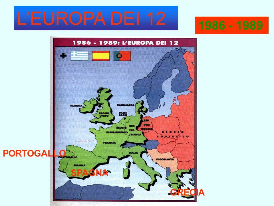 Si aggiungono altri 3 stati … AUSTRIA F I N L A N D I A 1995 SVEZIASVEZIA
