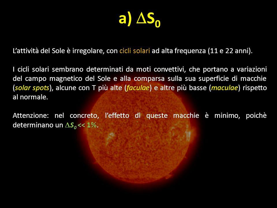 a) S 0 Lattività del Sole è irregolare, con cicli solari ad alta frequenza (11 e 22 anni). I cicli solari sembrano determinati da moti convettivi, che