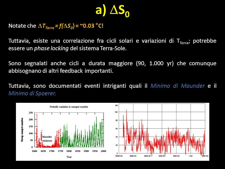 a) S 0 Notate che T Terra = f( S 0 ) = ~0.03 °C! Tuttavia, esiste una correlazione fra cicli solari e variazioni di T Terra ; potrebbe essere un phase