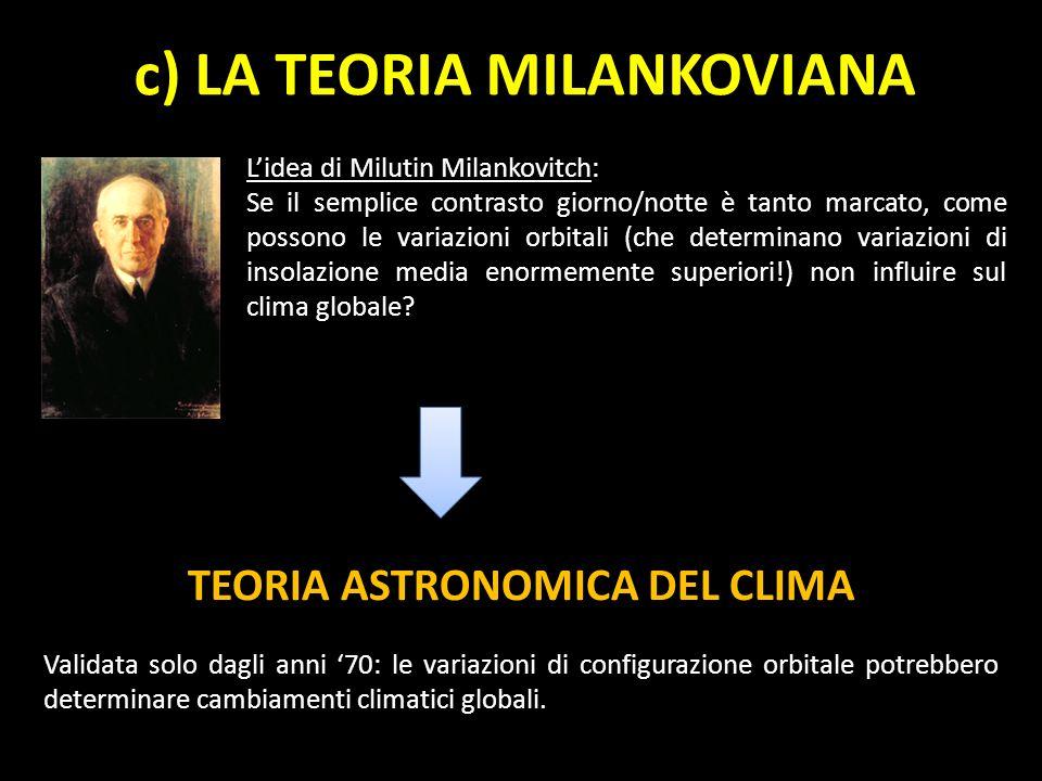 Milutin Milankovič Lidea di Milutin Milankovitch: Se il semplice contrasto giorno/notte è tanto marcato, come possono le variazioni orbitali (che dete