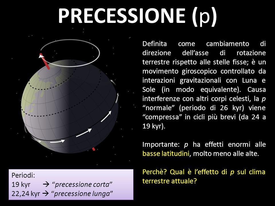 PRECESSIONE (p) Periodi: 19 kyr precessione corta 22,24 kyr precessione lunga Periodi: 19 kyr precessione corta 22,24 kyr precessione lunga Definita c