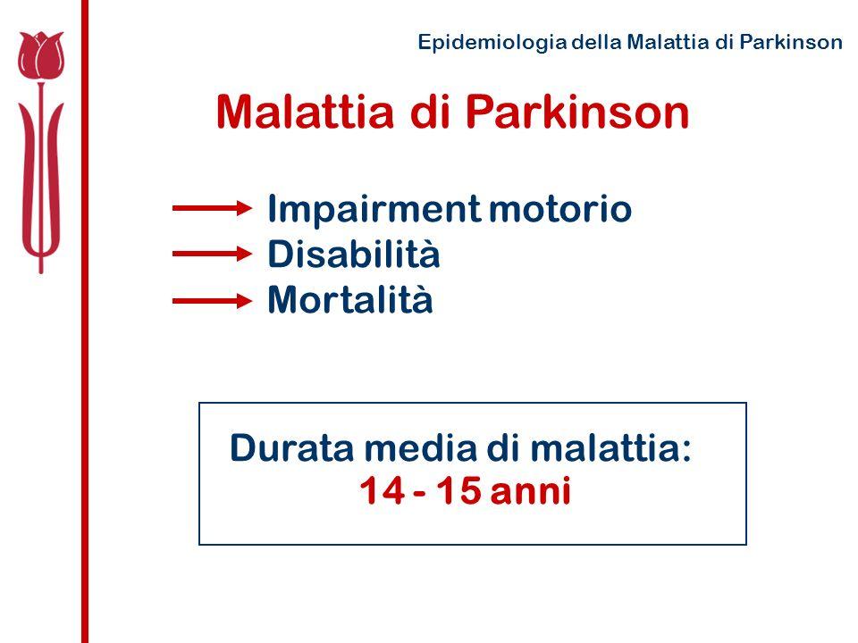 Epidemiologia della Malattia di Parkinson Impairment motorio Disabilità Mortalità Malattia di Parkinson Durata media di malattia: 14 - 15 anni