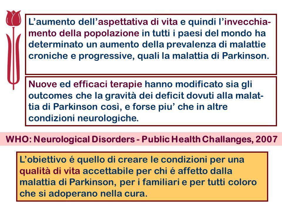 4 milioni di malati nel Mondo 800.000 in Europa con 3 milioni di persone coinvolte Firenze, 28 marzo 2009 Eur J Neurol, 2005 Movement Dis, 2007