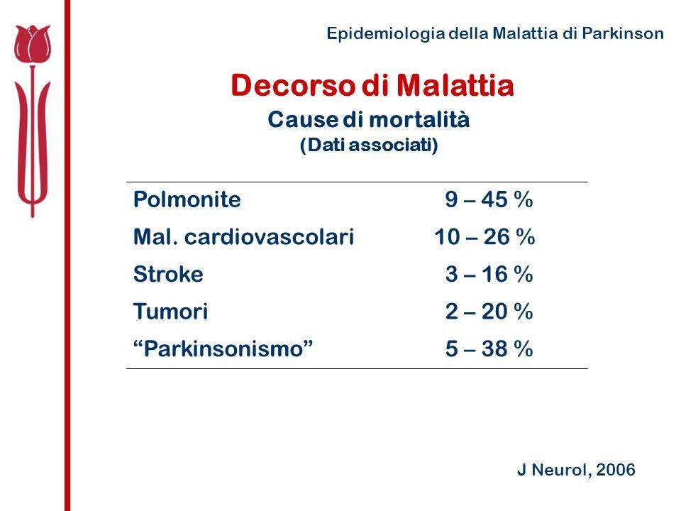 Epidemiologia della Malattia di Parkinson Decorso di Malattia Mortalità in 20 anni Follow up, N 238 Movement Dis, 2009 Standard Mortality ratio 5 anni0.6 (95% CI 0.4 - 1.0) 10 anni0.9 (95% CI 0.7 - 1.2) 15 anni1.2 (95% CI 1.0 - 1.4) 20 anni1.3 (95% CI 1.1 - 1.5) sesso maschile, disturbi del cammino, assenza di tremore, simmetria allesordio predicono la ridotta sopravvivenza