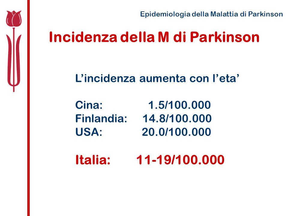 Incidenza della M di Parkinson Lincidenza aumenta con leta Cina: 1.5/100.000 Finlandia: 14.8/100.000 USA: 20.0/100.000 Italia: 11-19/100.000 Epidemiologia della Malattia di Parkinson