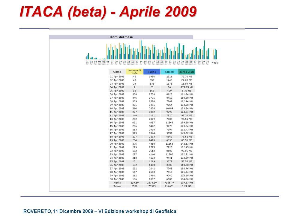 ROVERETO, 11 Dicembre 2009 – VI Edizione workshop di Geofisica ITACA (beta) - Aprile 2009