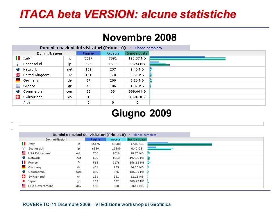 ROVERETO, 11 Dicembre 2009 – VI Edizione workshop di Geofisica ITACA beta VERSION: alcune statistiche Giugno 2009 Novembre 2008