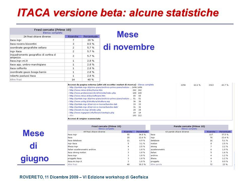 ROVERETO, 11 Dicembre 2009 – VI Edizione workshop di Geofisica Mese di novembre Mese di giugno ITACA versione beta: alcune statistiche