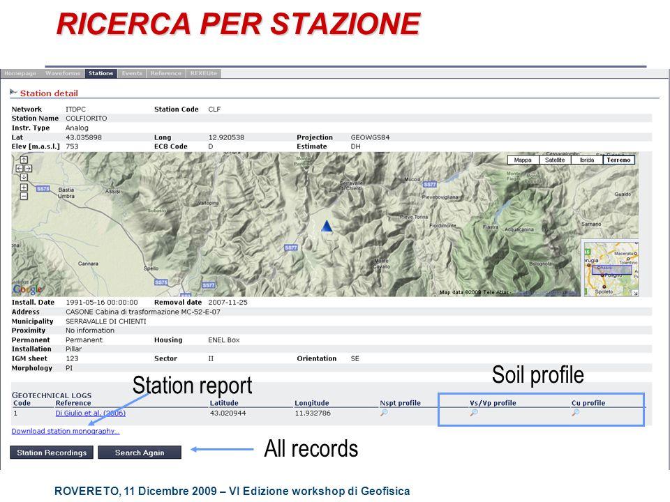 ROVERETO, 11 Dicembre 2009 – VI Edizione workshop di Geofisica RICERCA PER STAZIONE Soil profile All records Station report