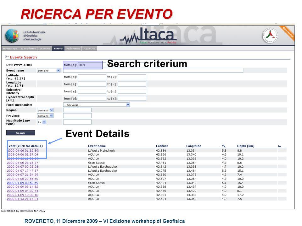 ROVERETO, 11 Dicembre 2009 – VI Edizione workshop di Geofisica RICERCA PER EVENTO Event Details Search criterium