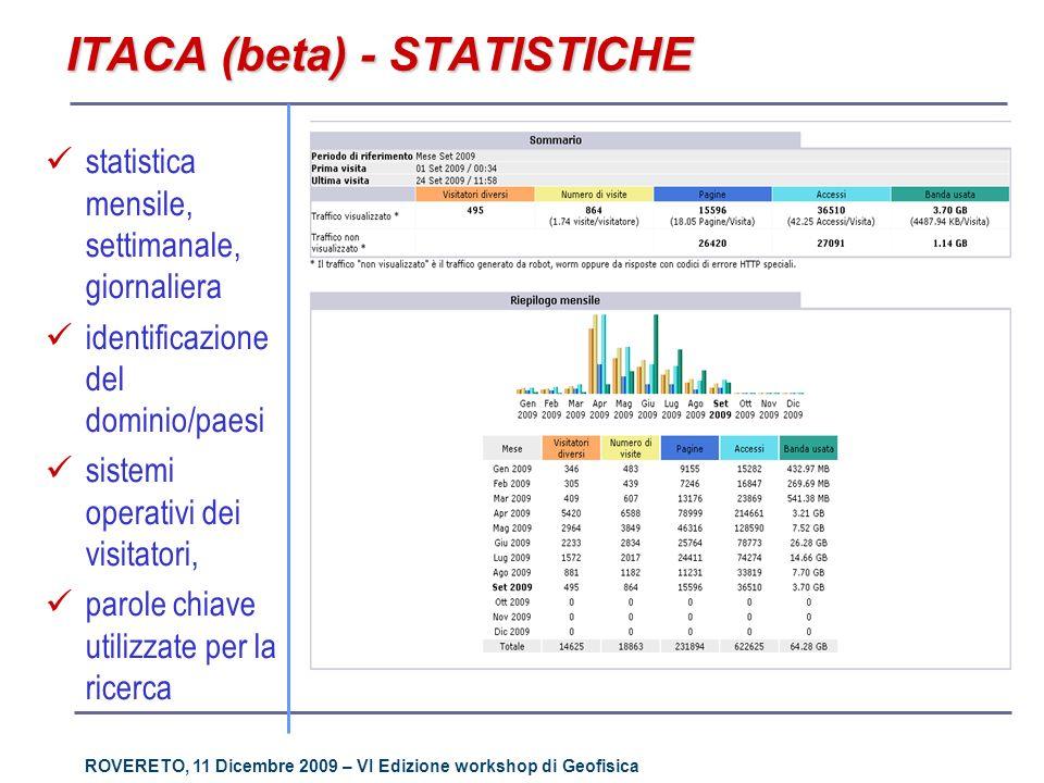 ROVERETO, 11 Dicembre 2009 – VI Edizione workshop di Geofisica statistica mensile, settimanale, giornaliera identificazione del dominio/paesi sistemi