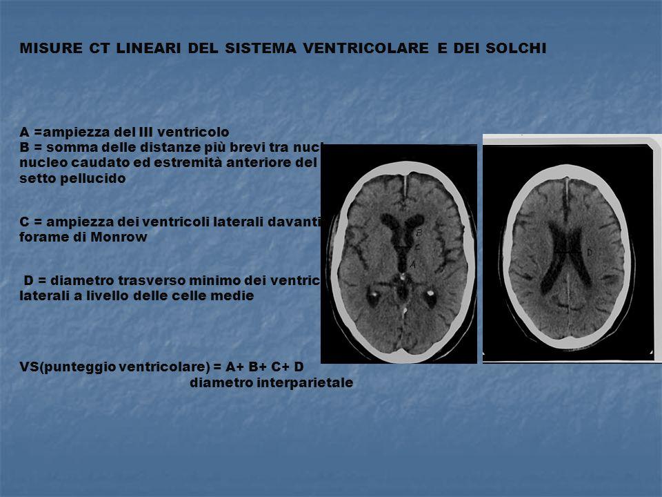MISURE LINEARI DI ATROFIA REGIONALE Nessuna misura lineare di atrofia globale è risultata utile per la diagnosi di demenza Latrofia corticale è diffusa ma non omogenea in ogni regione cerebrale Atrofia delle strutture del lobo temporale mediale (MTL: ippocampo,amigdala,corteccia entorinale): -esiste una correlazione inversa tra età e volume ippocampale, - nei pazienti con AD,rispetto ai controlli pari età senza demenza,è maggiore latrofia di MTL, - la dilatazione delle fessure paraippocampali (PHFs) in soggetti non dementi è predittiva di sviluppo di AD, - in studi longitudinali,i tassi di atrofia ippocampale sono diversi nei pazienti che evolvono in MCI o AD rispetto ai pazienti che non presentano tale evoluzione, - nei pazienti affetti da MCI il tasso di atrofia ippocampale è maggiore rispetto ai controlli;il tasso di atrofia può essere considerato predittivo di una fase iniziale di declino della memoria, - in pazienti affetti da MCI sono state ritrovate nel MTL le stesse alterazioni (placche,tangles) di AD nel 70% dei casi.