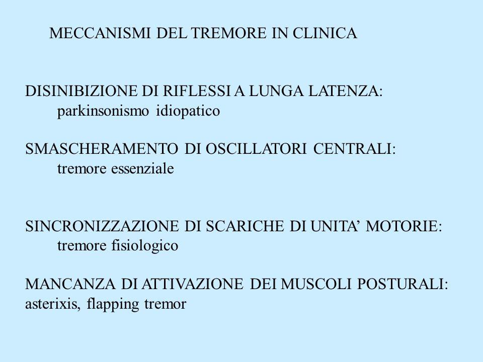 MECCANISMI DEL TREMORE IN CLINICA DISINIBIZIONE DI RIFLESSI A LUNGA LATENZA: parkinsonismo idiopatico SMASCHERAMENTO DI OSCILLATORI CENTRALI: tremore