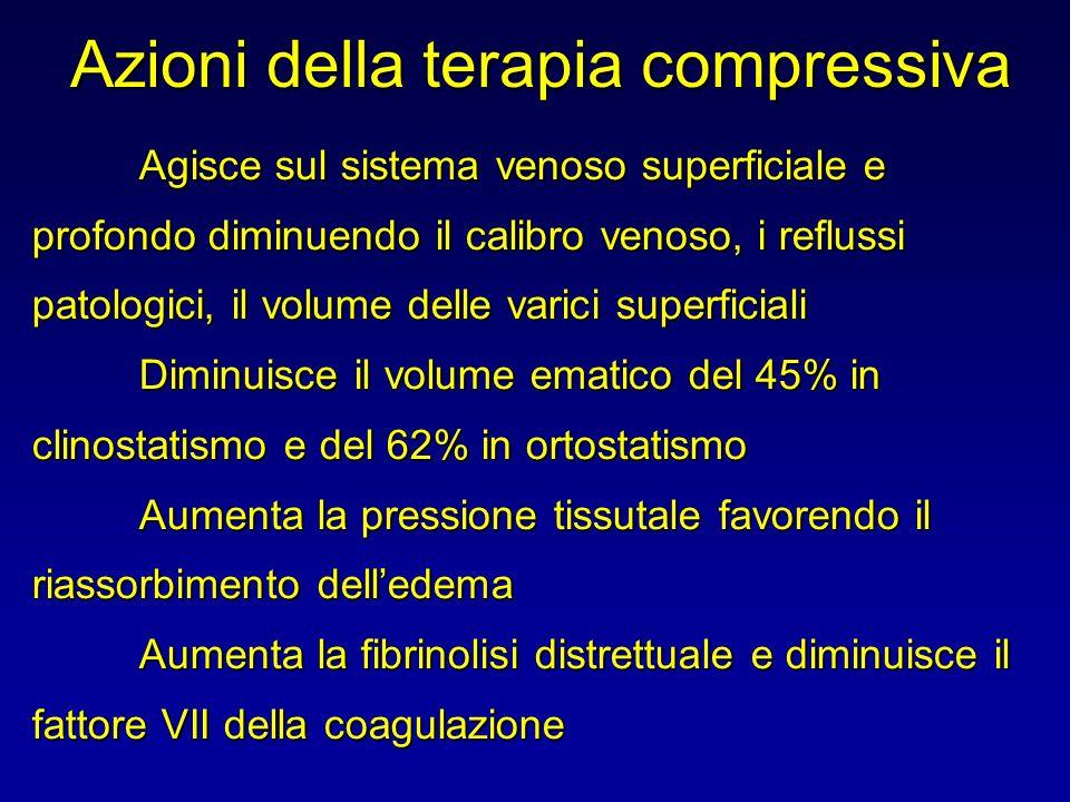 Azioni della terapia compressiva Agisce sul sistema venoso superficiale e profondo diminuendo il calibro venoso, i reflussi patologici, il volume dell