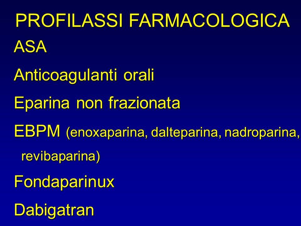 PROFILASSI FARMACOLOGICA ASA Anticoagulanti orali Eparina non frazionata EBPM (enoxaparina, dalteparina, nadroparina, revibaparina) Fondaparinux Dabig