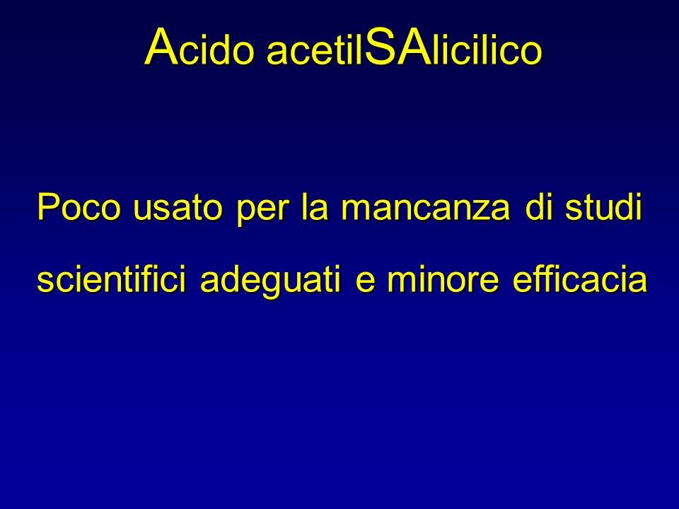 A cido acetil SA licilico Poco usato per la mancanza di studi scientifici adeguati e minore efficacia