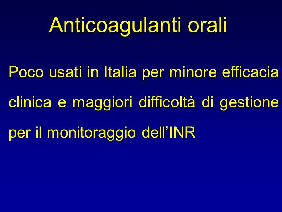 Anticoagulanti orali Poco usati in Italia per minore efficacia clinica e maggiori difficoltà di gestione per il monitoraggio dellINR