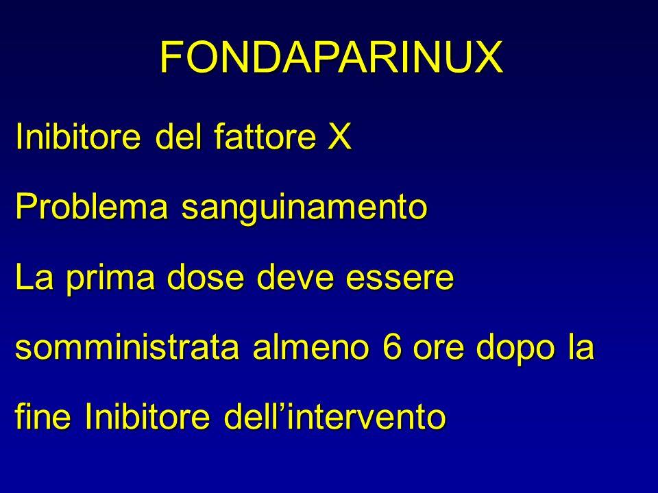 FONDAPARINUX Inibitore del fattore X Problema sanguinamento La prima dose deve essere somministrata almeno 6 ore dopo la fine Inibitore dellintervento