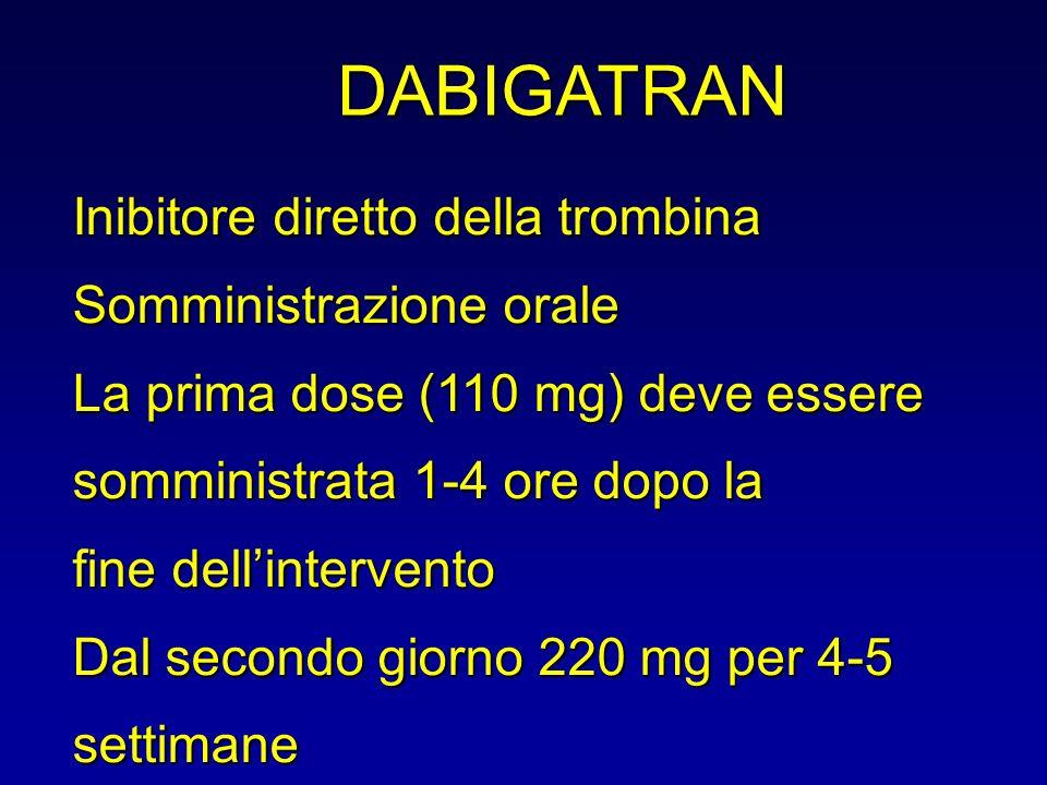 DABIGATRAN Inibitore diretto della trombina Somministrazione orale La prima dose (110 mg) deve essere somministrata 1-4 ore dopo la fine dellintervent