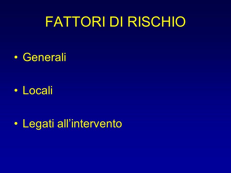 Generali Locali Legati allintervento FATTORI DI RISCHIO
