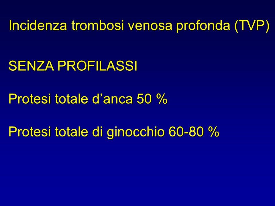 INQUADRAMENTO DEL RISCHIO (Linee guida Regione Toscana) FATTORI DI RISCHIO: PUNTI 1 Uso di estroprogestinici Allettamento prolungato (> 3 giorni) Presenza di catetere venoso centrale Infezioni gravi Insufficienza respiratoria o cardiaca Obesità grave Sindrome nefrosica Presenza di varici arti inferiori Malattia cronica infiammatoria intestinaleFATTORI DI RISCHIO: PUNTI 1 Uso di estroprogestinici Allettamento prolungato (> 3 giorni) Presenza di catetere venoso centrale Infezioni gravi Insufficienza respiratoria o cardiaca Obesità grave Sindrome nefrosica Presenza di varici arti inferiori Malattia cronica infiammatoria intestinale