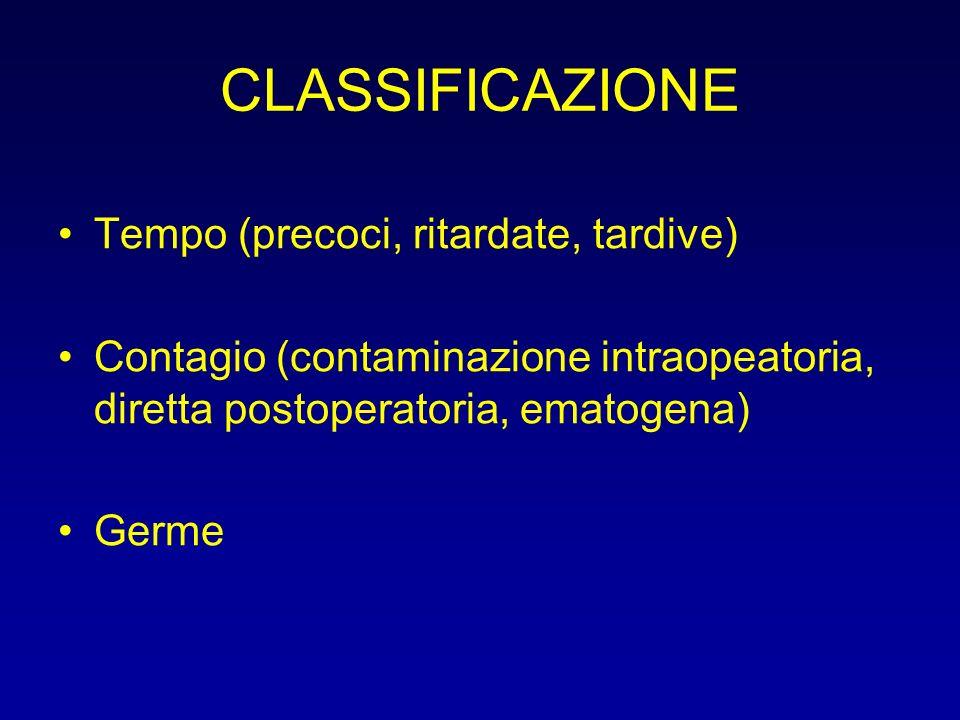 CLASSIFICAZIONE Tempo (precoci, ritardate, tardive) Contagio (contaminazione intraopeatoria, diretta postoperatoria, ematogena) Germe