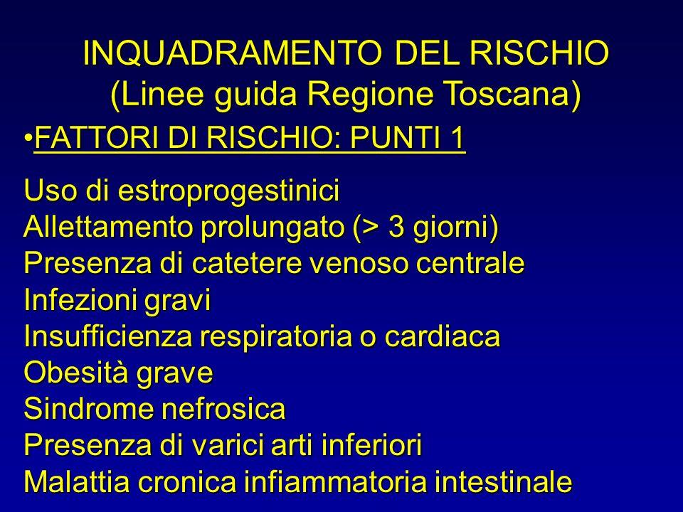 INQUADRAMENTO DEL RISCHIO (Linee guida Regione Toscana) FATTORI DI RISCHIO: PUNTI 1 Uso di estroprogestinici Allettamento prolungato (> 3 giorni) Pres