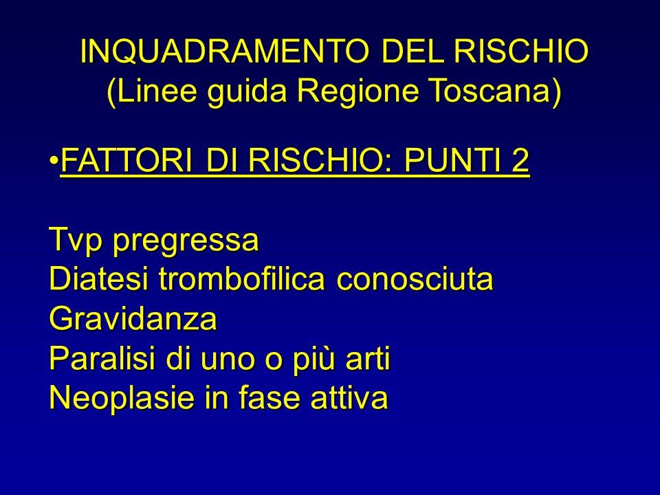 INQUADRAMENTO DEL RISCHIO (Linee guida Regione Toscana) FATTORI DI RISCHIO: PUNTI 2 Tvp pregressa Diatesi trombofilica conosciuta Gravidanza Paralisi