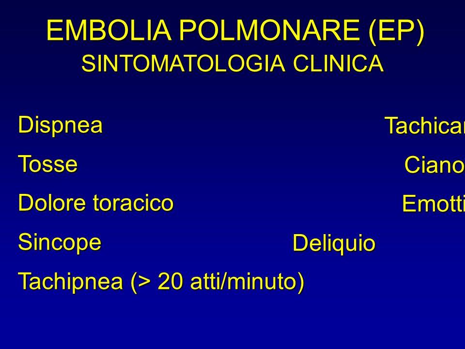 EMBOLIA POLMONARE (EP) Dispnea Tosse Dolore toracico Sincope Tachipnea (> 20 atti/minuto) Tachicardia Cianosi Emottisi Deliquio SINTOMATOLOGIA CLINICA