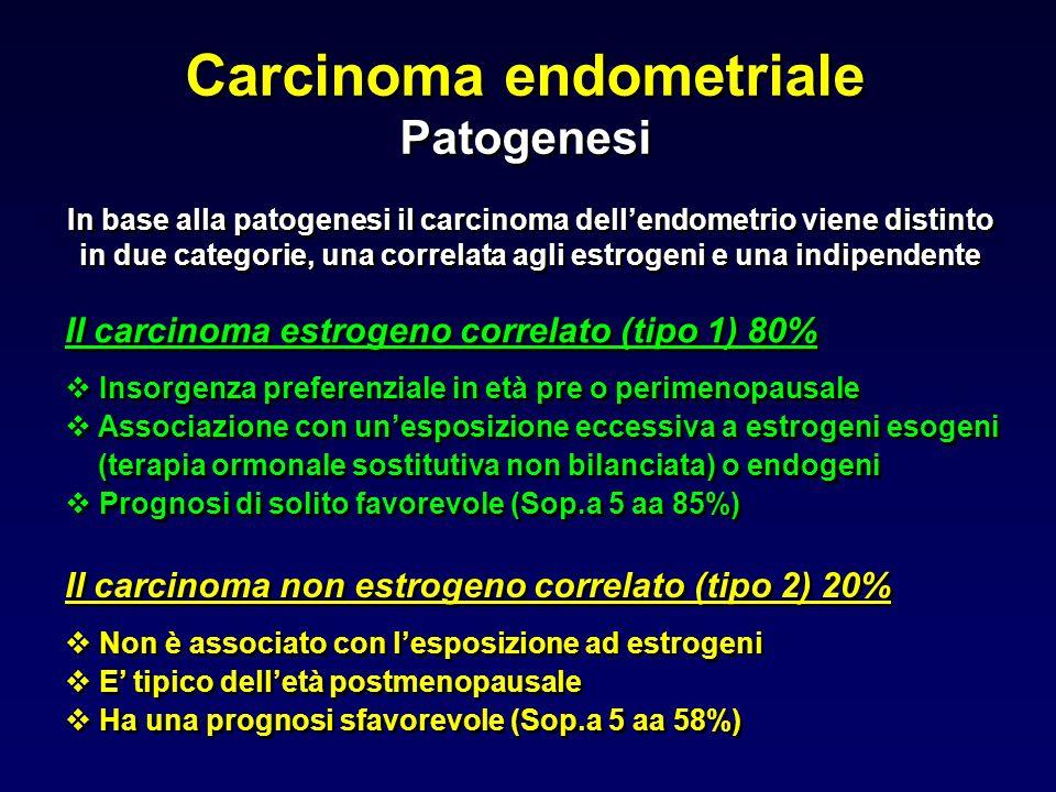 Carcinoma endometriale Patogenesi Carcinoma endometriale Patogenesi In base alla patogenesi il carcinoma dellendometrio viene distinto in due categorie, una correlata agli estrogeni e una indipendente Il carcinoma estrogeno correlato (tipo 1) 80% Insorgenza preferenziale in età pre o perimenopausale Associazione con unesposizione eccessiva a estrogeni esogeni (terapia ormonale sostitutiva non bilanciata) o endogeni Prognosi di solito favorevole (Sop.a 5 aa 85%) Il carcinoma estrogeno correlato (tipo 1) 80% Insorgenza preferenziale in età pre o perimenopausale Associazione con unesposizione eccessiva a estrogeni esogeni (terapia ormonale sostitutiva non bilanciata) o endogeni Prognosi di solito favorevole (Sop.a 5 aa 85%) Il carcinoma non estrogeno correlato (tipo 2) 20% Non è associato con lesposizione ad estrogeni E tipico delletà postmenopausale Ha una prognosi sfavorevole (Sop.a 5 aa 58%) Il carcinoma non estrogeno correlato (tipo 2) 20% Non è associato con lesposizione ad estrogeni E tipico delletà postmenopausale Ha una prognosi sfavorevole (Sop.a 5 aa 58%)