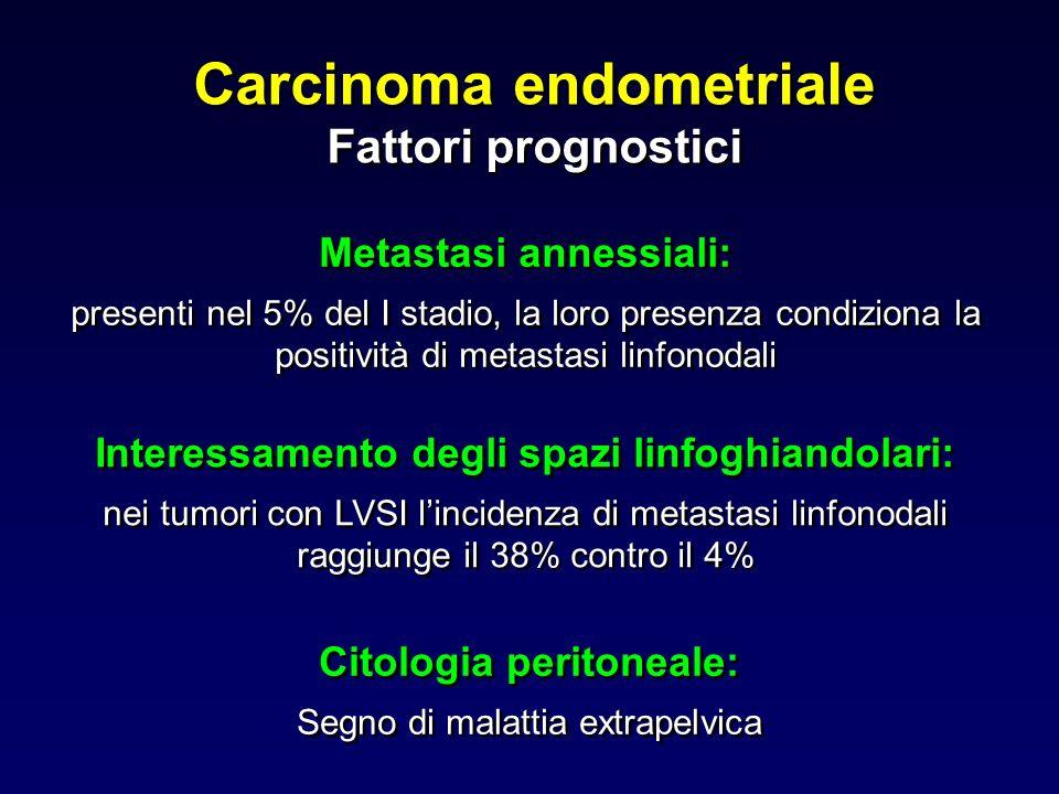 Carcinoma endometriale Fattori prognostici Carcinoma endometriale Fattori prognostici Metastasi annessiali: presenti nel 5% del I stadio, la loro pres