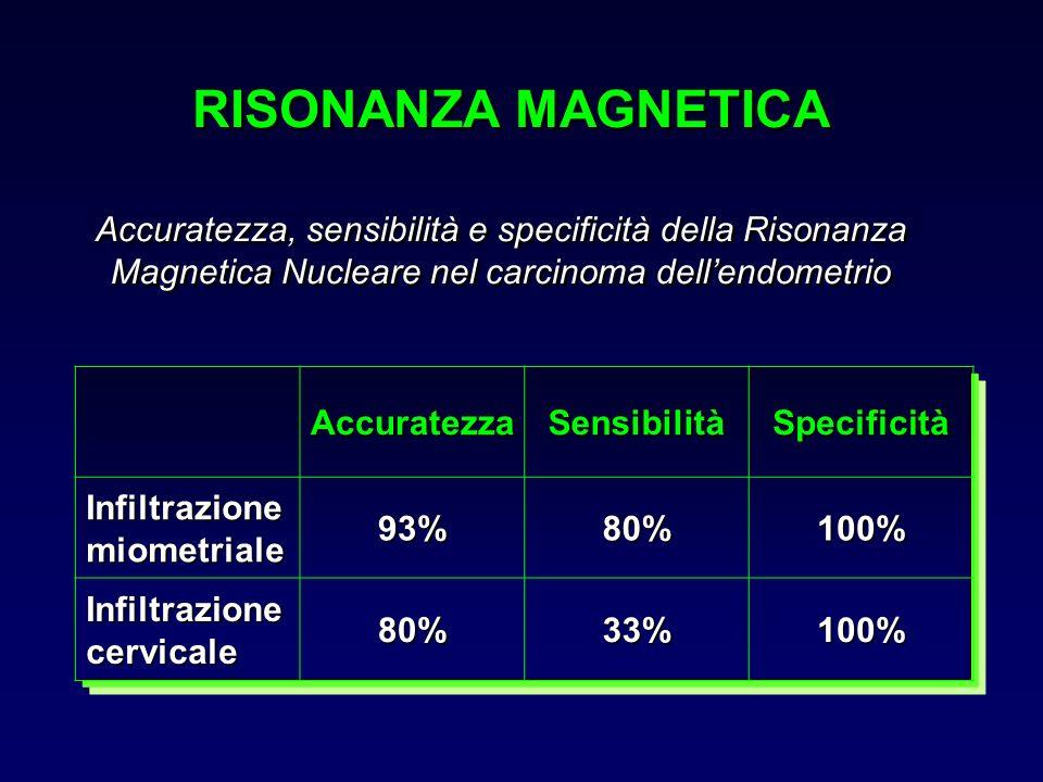 RISONANZA MAGNETICA Accuratezza, sensibilità e specificità della Risonanza Magnetica Nucleare nel carcinoma dellendometrio AccuratezzaSensibilitàSpeci