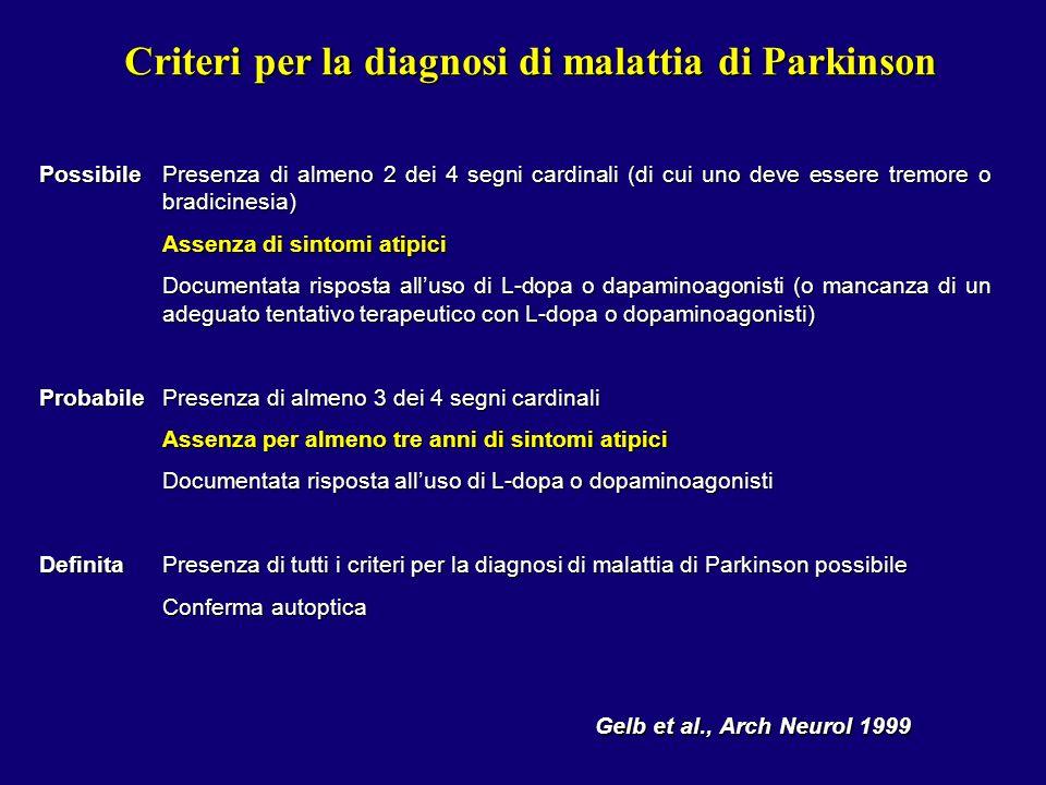 Criteri per la diagnosi di malattia di Parkinson Possibile Presenza di almeno 2 dei 4 segni cardinali (di cui uno deve essere tremore o bradicinesia)