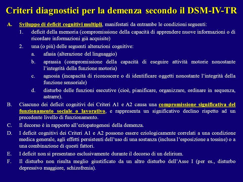 A.Sviluppo di deficit cognitivi multipli, manifestati da entrambe le condizioni seguenti: 1.deficit della memoria (compromissione della capacità di ap
