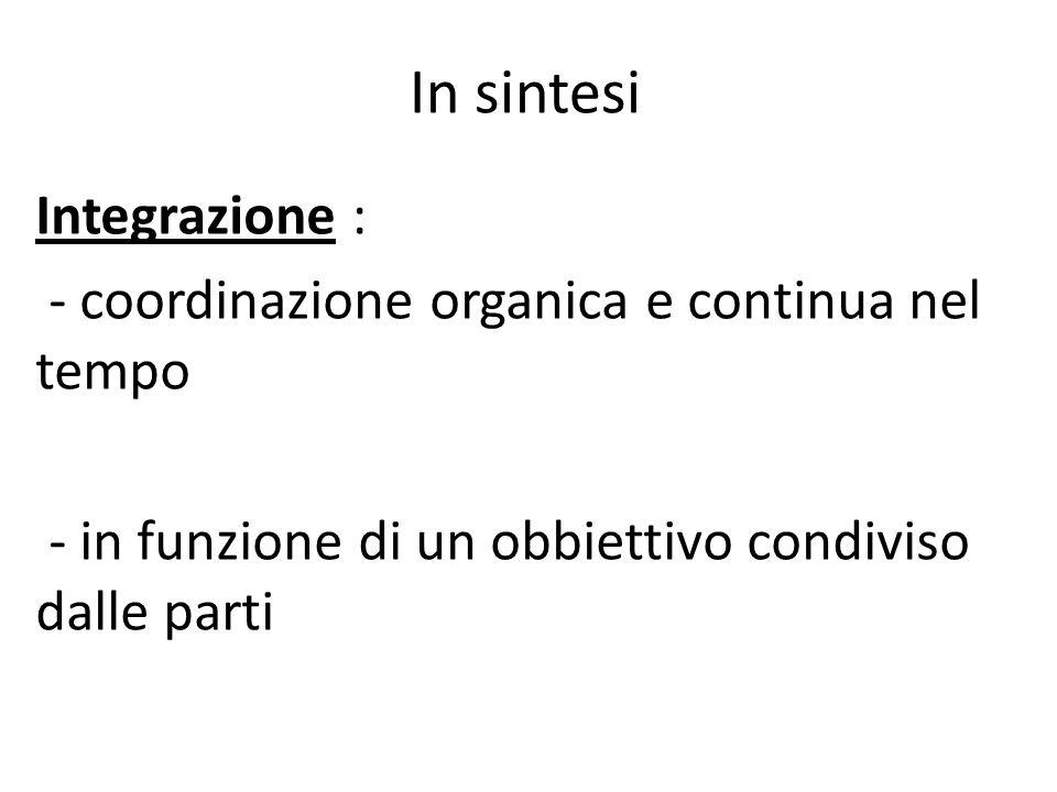 In sintesi Integrazione : - coordinazione organica e continua nel tempo - in funzione di un obbiettivo condiviso dalle parti