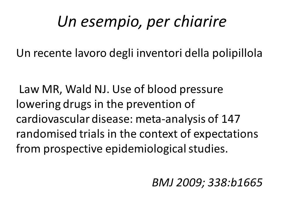 Un recente lavoro degli inventori della polipillola Law MR, Wald NJ. Use of blood pressure lowering drugs in the prevention of cardiovascular disease: