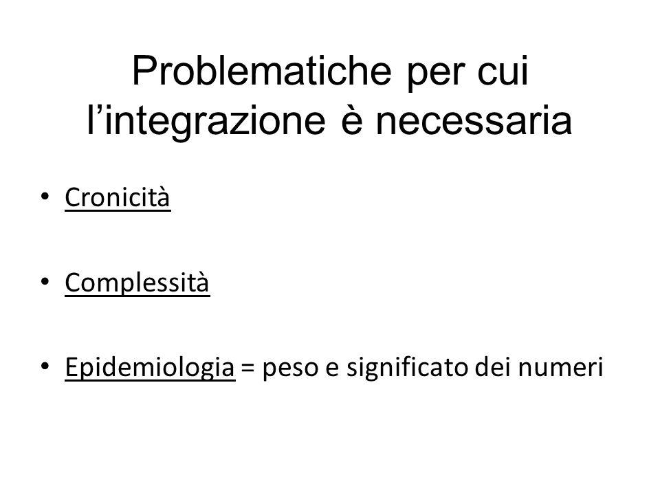 Cronicità Complessità Epidemiologia = peso e significato dei numeri Problematiche per cui lintegrazione è necessaria