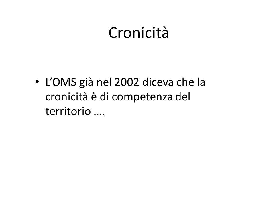 Cronicità LOMS già nel 2002 diceva che la cronicità è di competenza del territorio ….