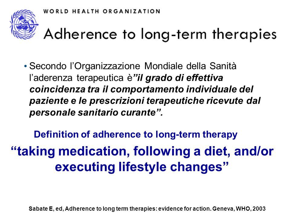 Secondo lOrganizzazione Mondiale della Sanità laderenza terapeutica èil grado di effettiva coincidenza tra il comportamento individuale del paziente e
