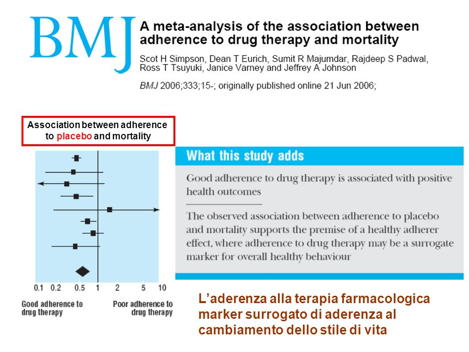 Association between adherence to placebo and mortality Laderenza alla terapia farmacologica marker surrogato di aderenza al cambiamento dello stile di vita