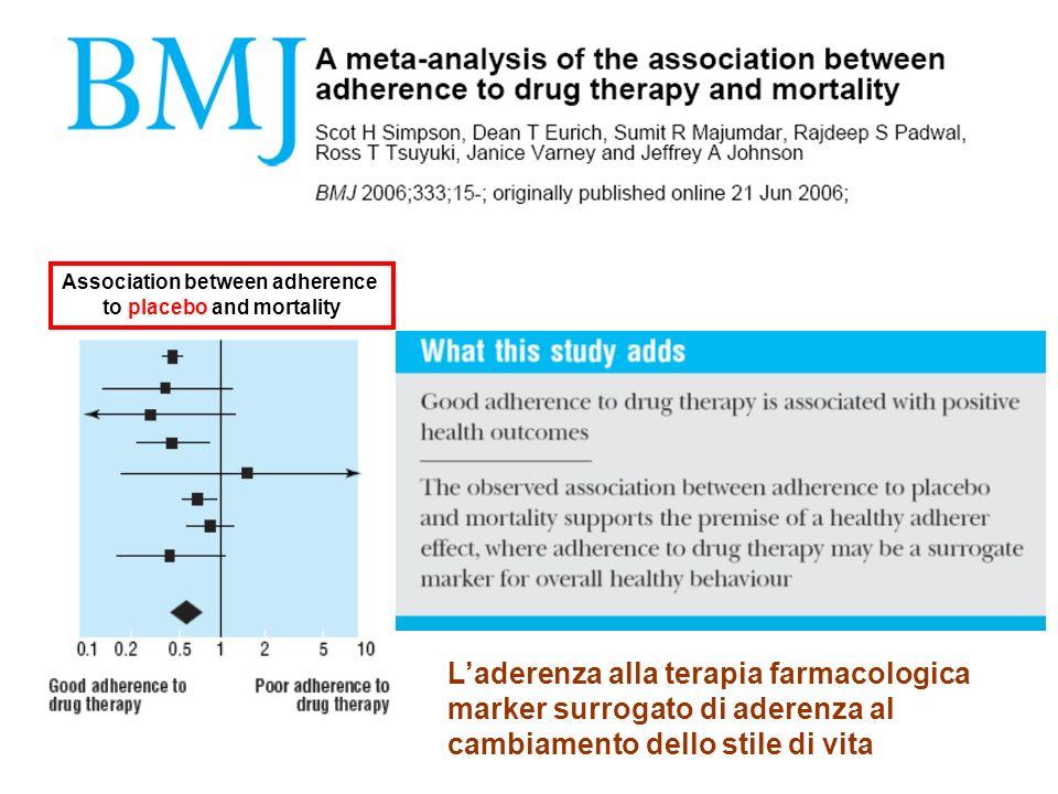 Association between adherence to placebo and mortality Laderenza alla terapia farmacologica marker surrogato di aderenza al cambiamento dello stile di