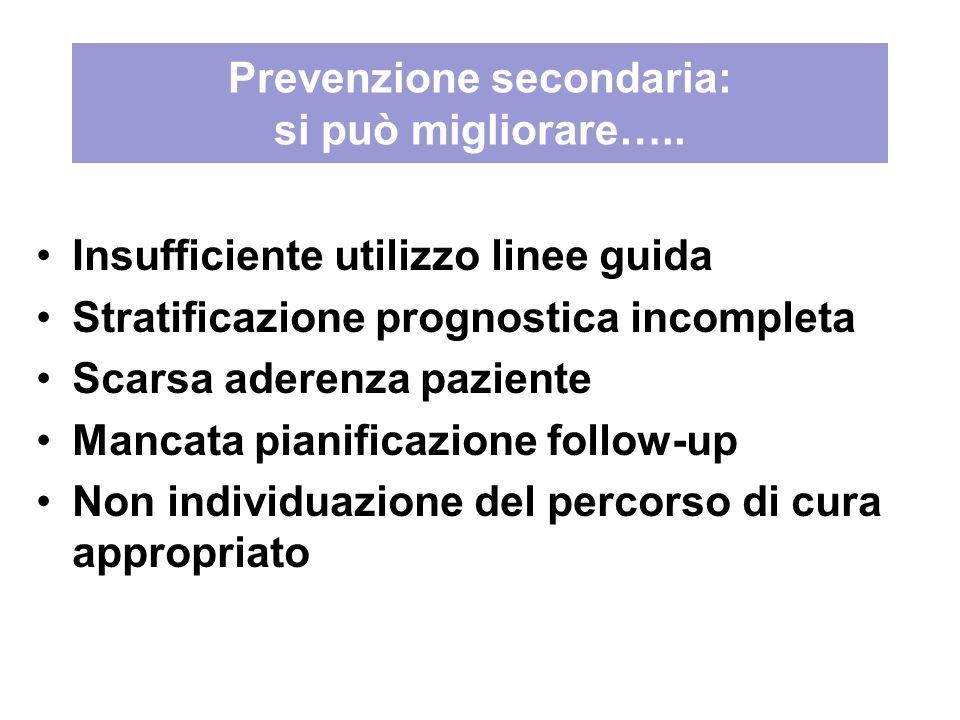 Insufficiente utilizzo linee guida Stratificazione prognostica incompleta Scarsa aderenza paziente Mancata pianificazione follow-up Non individuazione