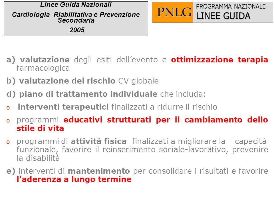 a) valutazione degli esiti dellevento e ottimizzazione terapia farmacologica b) valutazione del rischio CV globale d) piano di trattamento individuale