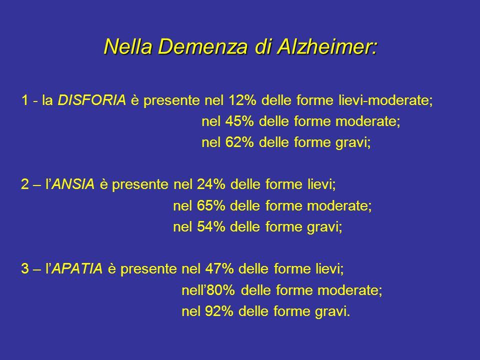 Nella Demenza di Alzheimer: 1 - la DISFORIA è presente nel 12% delle forme lievi-moderate; nel 45% delle forme moderate; nel 62% delle forme gravi; 2