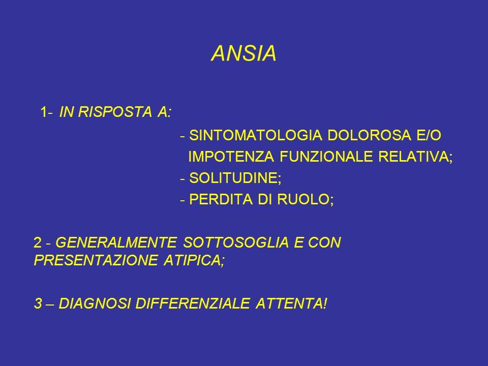 ANSIA 1- IN RISPOSTA A: - SINTOMATOLOGIA DOLOROSA E/O IMPOTENZA FUNZIONALE RELATIVA; - SOLITUDINE; - PERDITA DI RUOLO; 2 - GENERALMENTE SOTTOSOGLIA E
