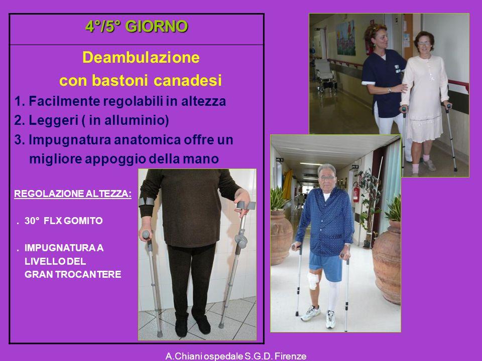 A.Chiani ospedale S.G.D.Firenze 4°/5° GIORNO Deambulazione con bastoni canadesi 1.