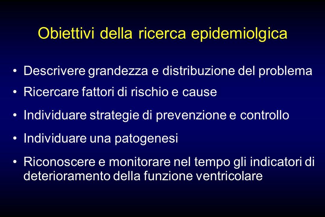 Obiettivi della ricerca epidemiolgica Descrivere grandezza e distribuzione del problema Ricercare fattori di rischio e cause Individuare strategie di